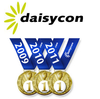 Daisycon-Brandsupply